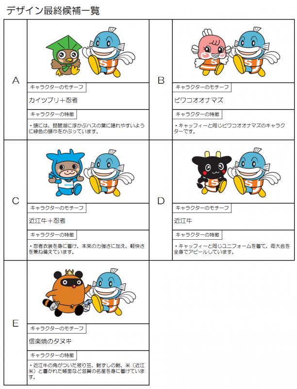 mascot_saishukoho